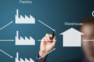 What People Can Learn from Business and Supply Chain Processes
